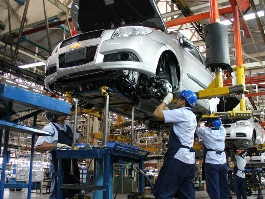 Automotive industry Mexico