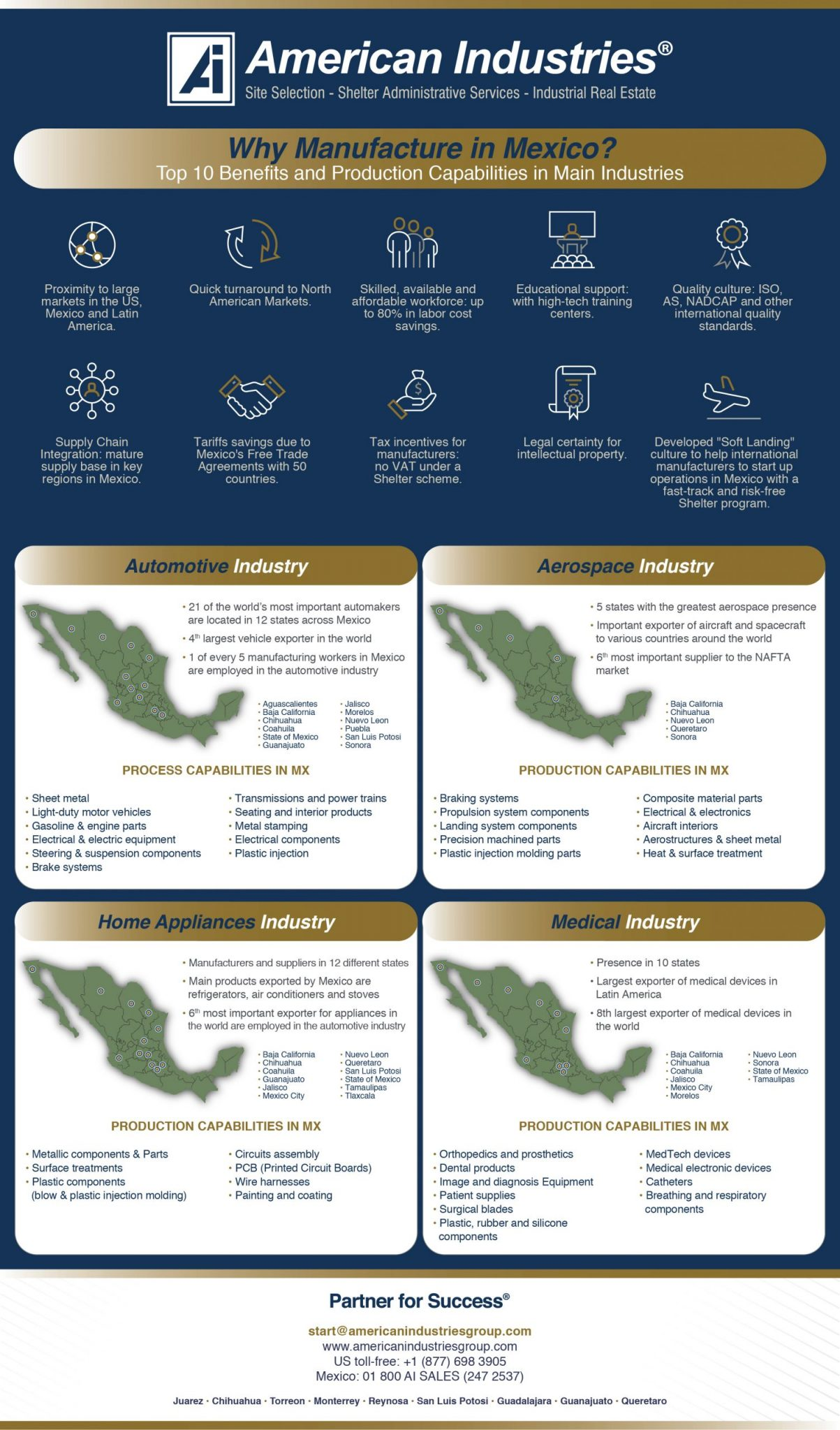 Infograìfico Mayo Azul scaled - Why manufacture in Mexico? Top 10 benefits and production capabilities in main industries